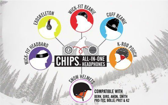 CHIPS户外运动耳机:可随时随地接听电话