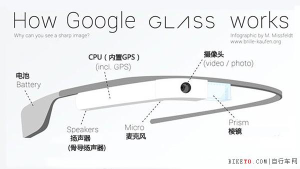 谷歌眼镜来袭 颠覆自行车运动的十大理由-zol科技