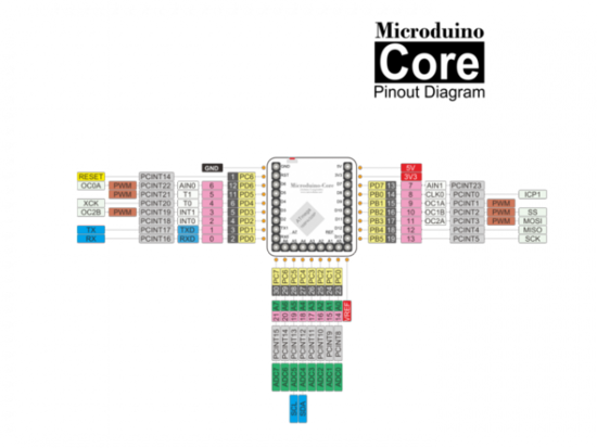 microduino:像乐高一样的软硬件开发平台